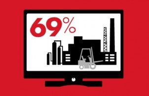 Latest MAS Barometer shows 69% of manufacturers expect investment in new technlogy, premises or machinery to increase in the next six months
