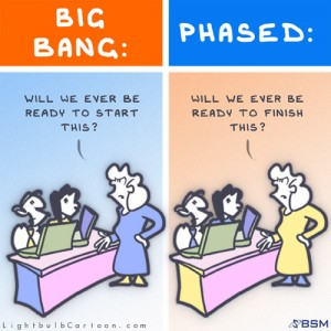 ERP Big Bang vs Phased implementation